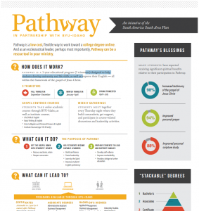 Pathway_english2