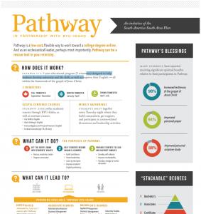 Pathway_english2